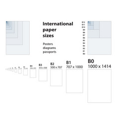International standard of paper sizes vector