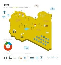 Energy industry and ecology libya vector