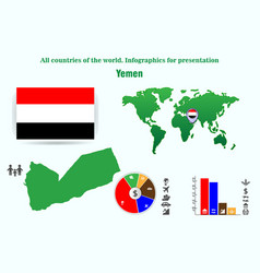 yemen all countries of the world infographics for vector image