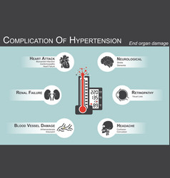 complication of hypertension vector image vector image