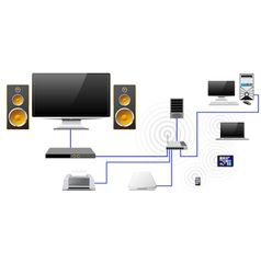 Home network with the server data store vector