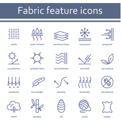 Fabric feature line icons pictograms with vector