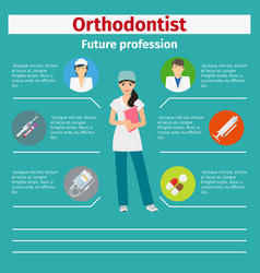 Future profession orthodontist infographic vector