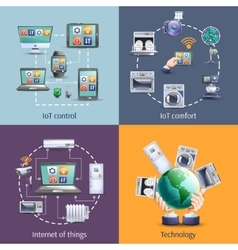 Internet things 4 flat icons vector