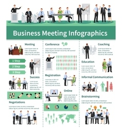 Business meeting infographic set vector