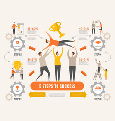 Business strategy infographic 3 or 5 steps vector