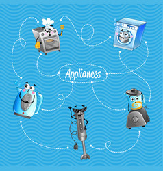 household appliances banner in cartoon style vector image