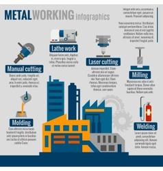 Metalworking process infografics poster print vector