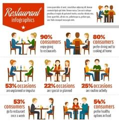 People in restaurant infographics vector