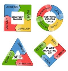 Website Development Cycles vector image