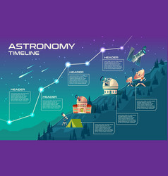 Astronomy timeline mock up for infographic vector
