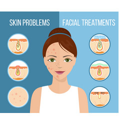 facial treatment infographic vector image