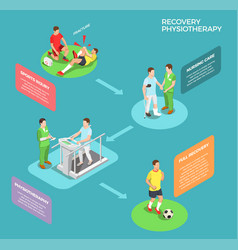 Physiotherapeutic recovery isometric concept vector