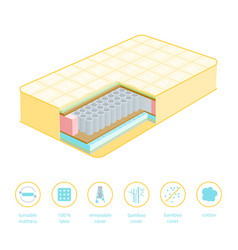 orthopedic mattress for comfortable rest vector image