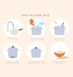 Rice recipe easy directions cooking porridge vector