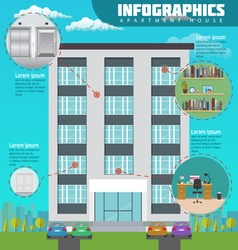 Infographic apartment house in city Detailed vector