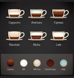 Coffee Types Infographics vector image