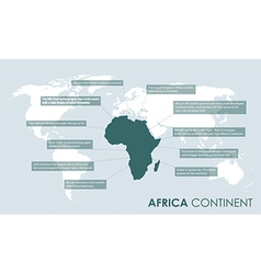african continent facts vector image