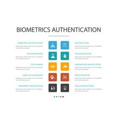 Biometrics authentication infographic 10 option vector