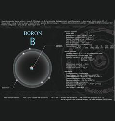 Boron vector