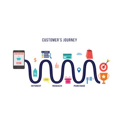 Customer journey concept with roadmap or route vector