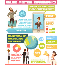 Online meeting infographic set vector