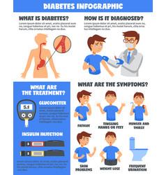 diabetes illnesses treatment infographics vector image vector image