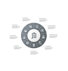 Quality control infographic 10 steps circle design vector