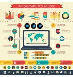 Nostalgic music infographic presentation print vector