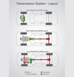 transmission system infographic vector image