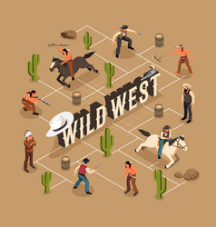 wild west isometric flowchart vector image