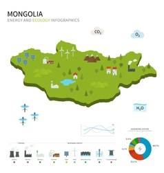 Energy industry and ecology of mongolia vector