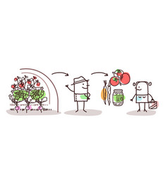 Cartoon farmer production and direct consumer vector