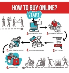 Online Shopping And Buying Infographic vector image
