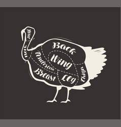 Cutting turkey meat drawn on blackboard menu vector