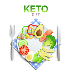 keto diet plate with healthy food avocado vector image