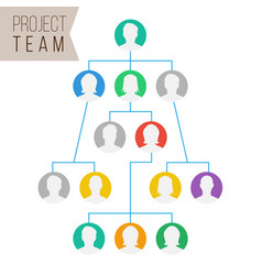 Project team employee group organization vector