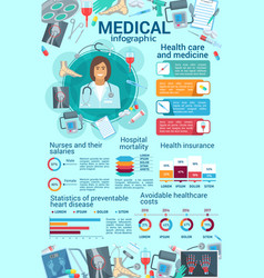 Medical infographic healthcare charts vector