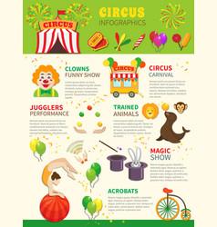 circus infographics set vector image vector image