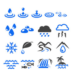 Water with natural icon vector