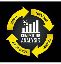 Competitor analysis with arrows background vector