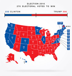 usa editable 2016 electorial college map vector image