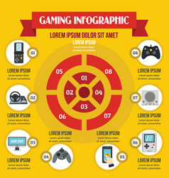 Gaming infographic concept flat style vector