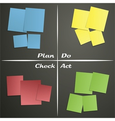PDCA sticky papers vector image