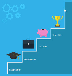 Path to success from graduation concept vector