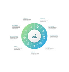 Mission infographic 10 steps circle designgrowth vector