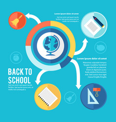 education circle diagram infographics vector image
