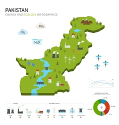 Energy industry and ecology of Pakistan vector