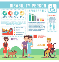 disability care disabled handicapped person vector image