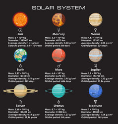Set of solar system planets vector
